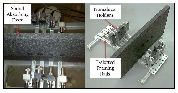 Multi-transducer Fixture Made With T-slotted Framing Allowed the Placement of Transducer Holders and Sound Absorbing Foam Wall. The Distance Between Transducers Can Be Adjusted.
